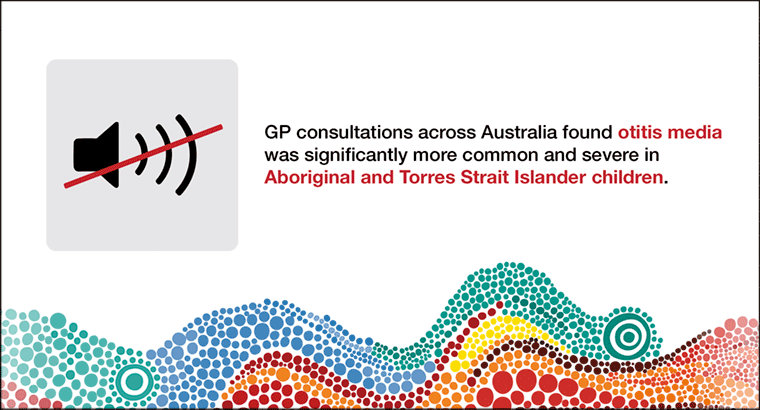 The National Guide advocates that rates of hearing loss in the Aboriginal and Torres Strait Islander population could be reduced if ear infections are managed in childhood.