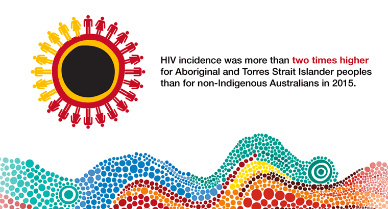 National sexually transmissible infections strategy australia